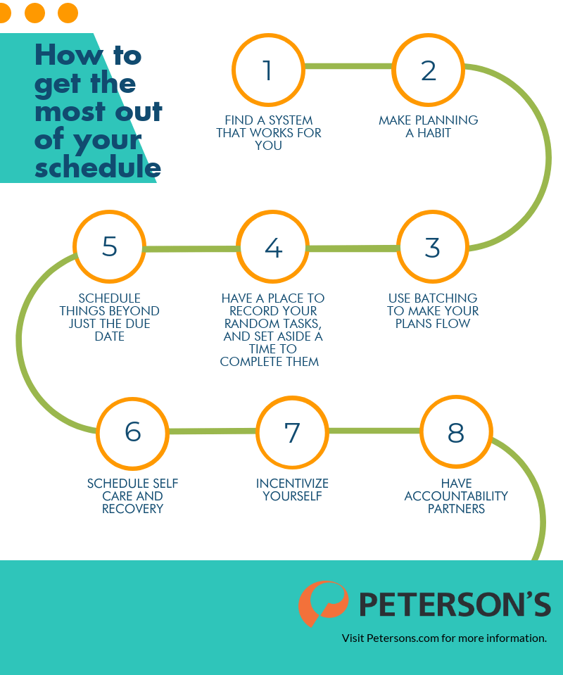 Student Schedules | Tips for Organizing Your Student Planner