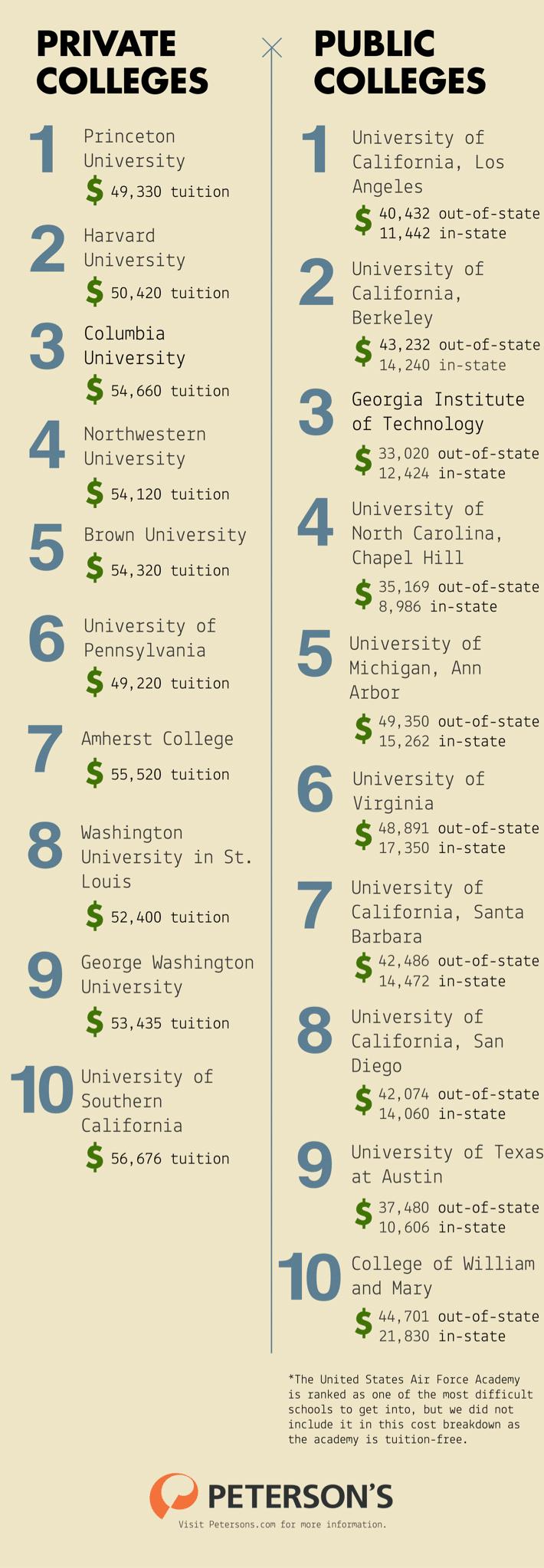 Cost of College Breakdown | 10 Public Schools vs  10 Private